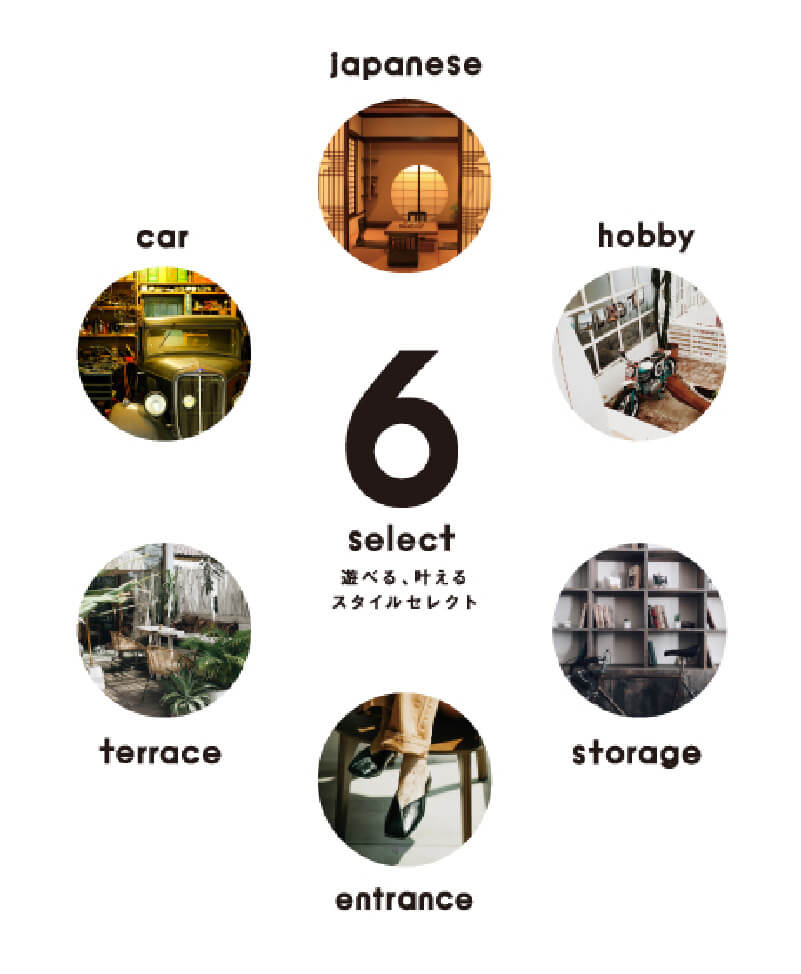 6select